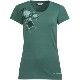 VAUDE Gleann V Naiset Lyhythihainen paita , vihreä